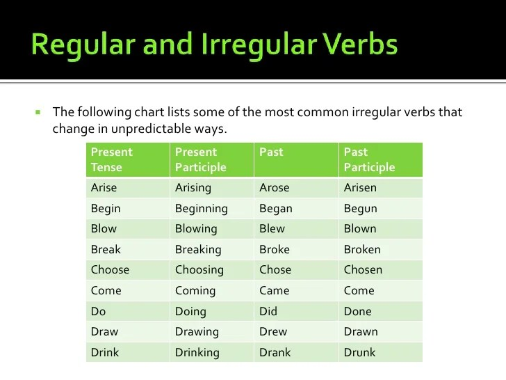 cbr   also chapter  using verbs correctly rh slideshare