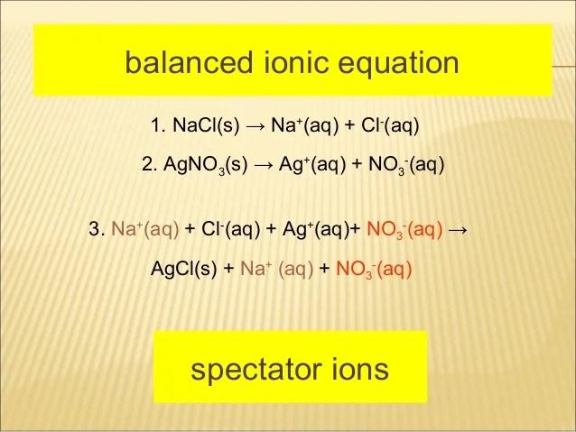 Properties of Solution