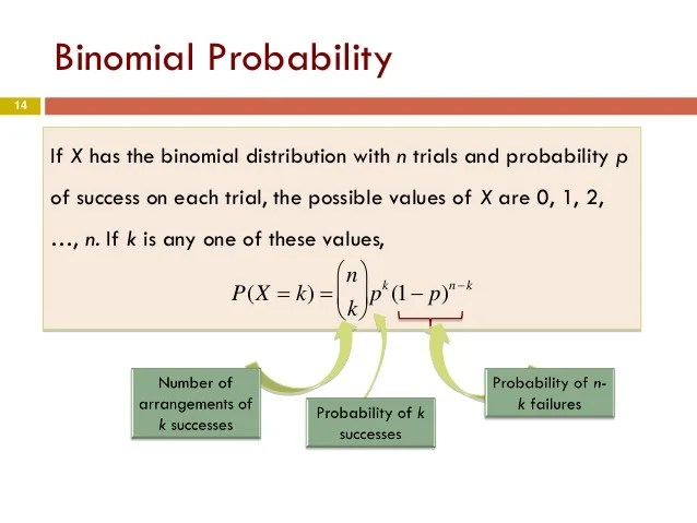 Probability Tables For Binomial Distribution