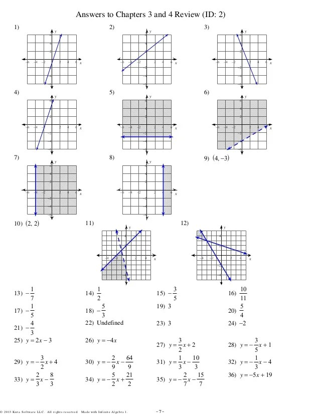 Solving Systems Of Linear Equations Worksheet Kuta