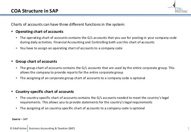 also chart of accounts in sap rh slideshare