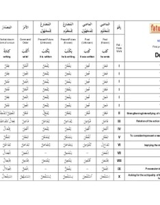 Be verbs chart also timiznceptzmusic rh