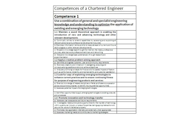also working towards chartered engineer status rh slideshare