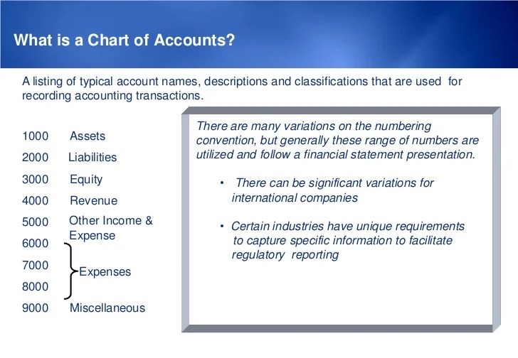 What is  chart of accounts also considerations rh slideshare