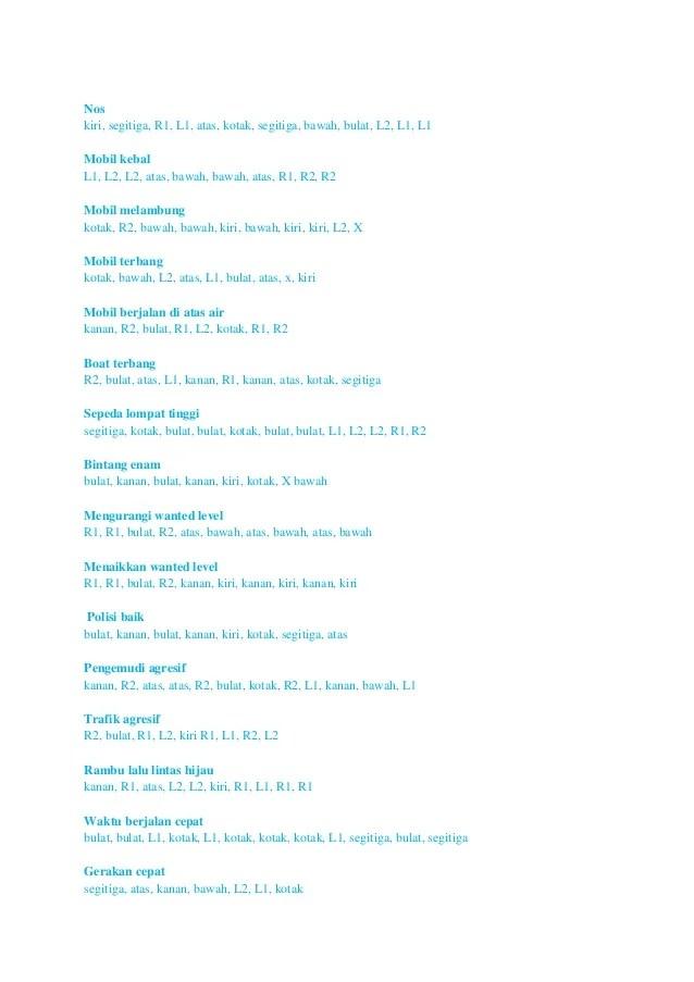 Tag Download Cheat Gta San Andreas Ps2 Lengkap Dengan Simbol