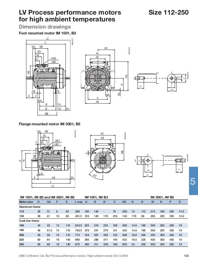 Abb motor frame size chart for Abb motor frame size