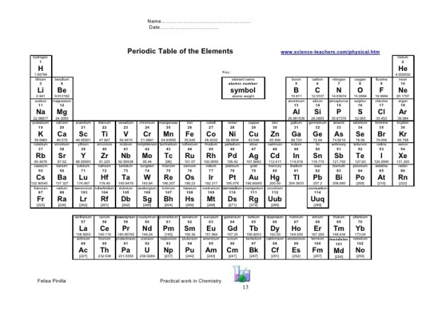 periodic table aqa data sheet a level choice image - Periodic Table Aqa Data Sheet A Level