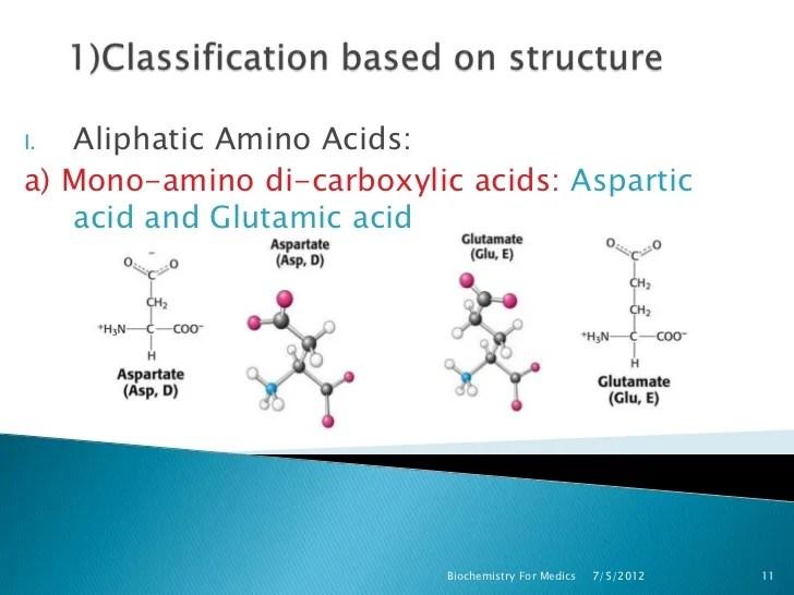 Chemistry of amino acids