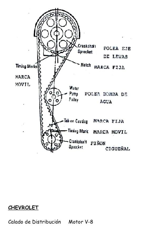 1995 chevy monte carlo engine diagram wiring diagrams image free