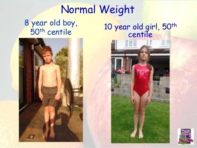 Childhood obesity - Short presentation