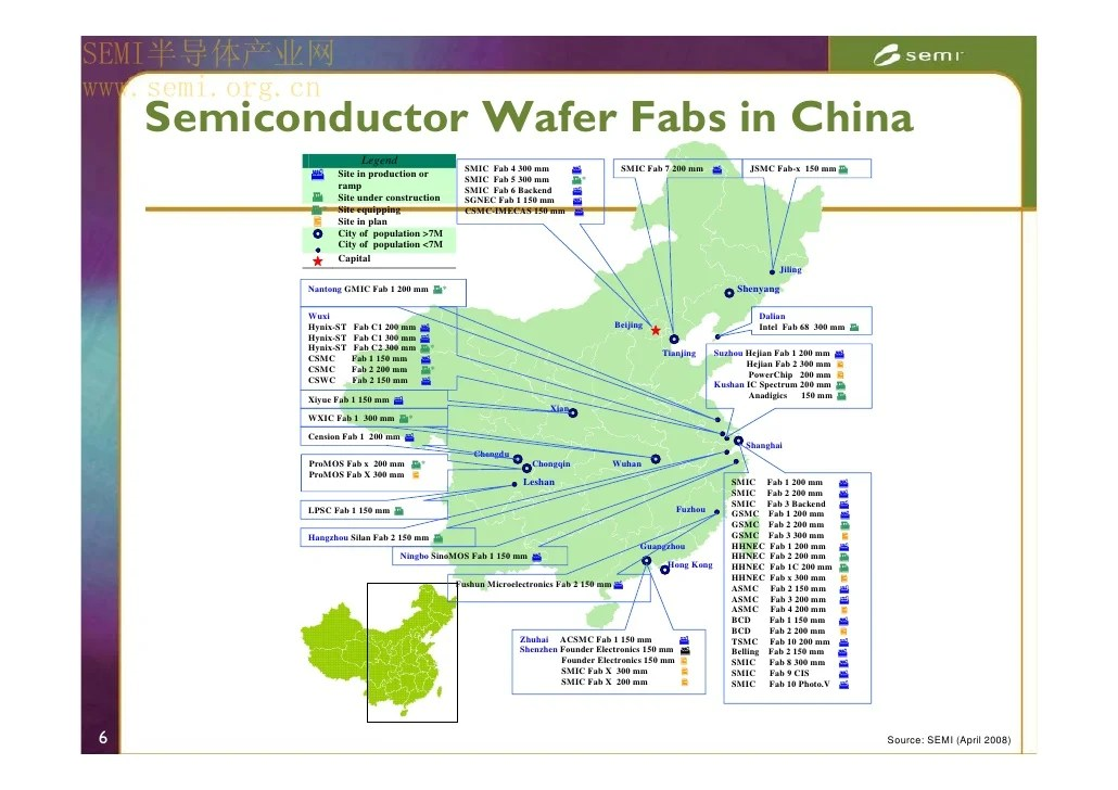 China Semiconductor Industry 2009