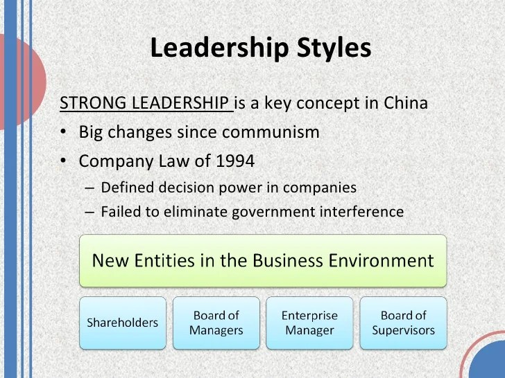 China Business Environment