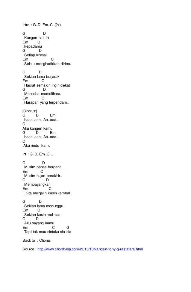 Chord Rindu Aku Rindu Kamu : chord, rindu, Chord, Kangen, Rastafara, Kunci, Gitar, Reggae