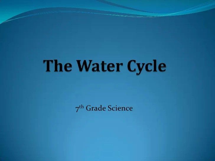 Water Cycle Presentation
