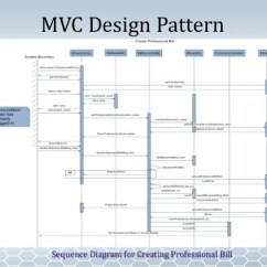 Er Diagram Visio 2013 Database 69 Mustang Heater Wiring Cibet Pro Manager Bharvi Dixit