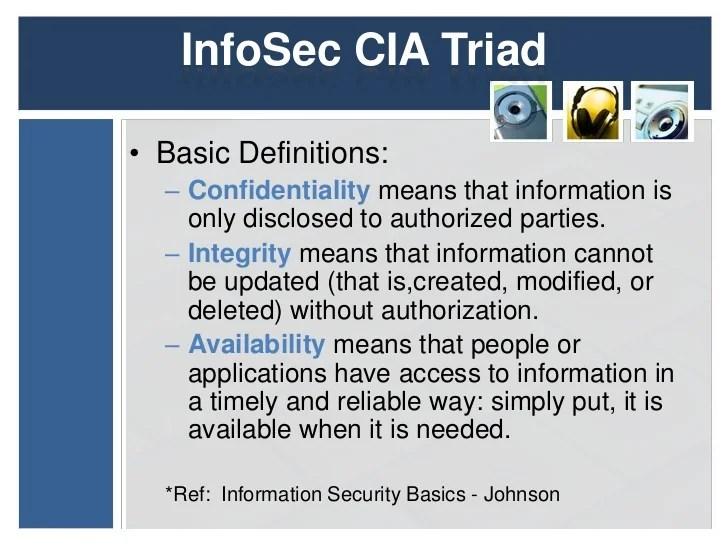 It Security Basics