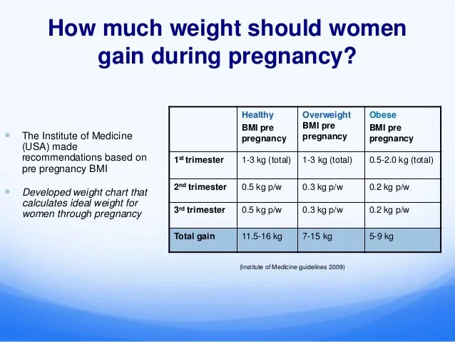 how much weight should women gain during pregnancy also preventing obesity in study pops rh slideshare