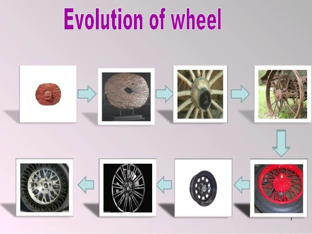 also class english lesson the history of wheel rh slideshare