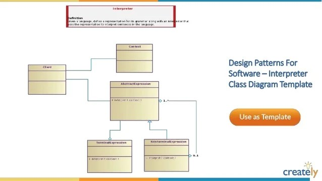 course registration activity diagram sky box wiring class templates by creately system template