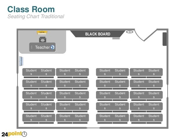 Classroom diagram for editable powerpoint slides also seating chart  ile web   hukmedin rh csharpilewebspot