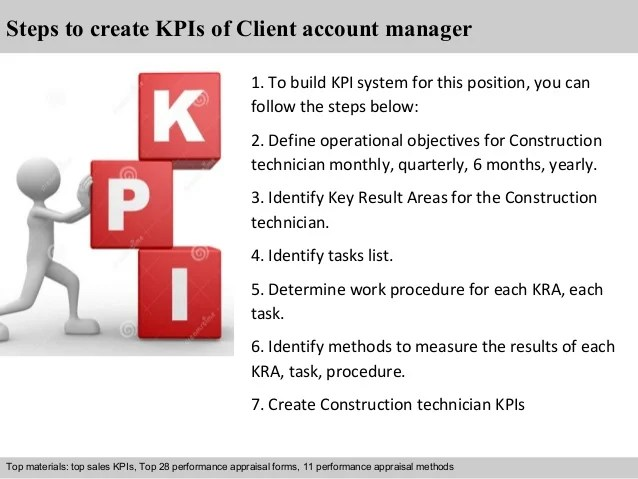 Client account manager kpi