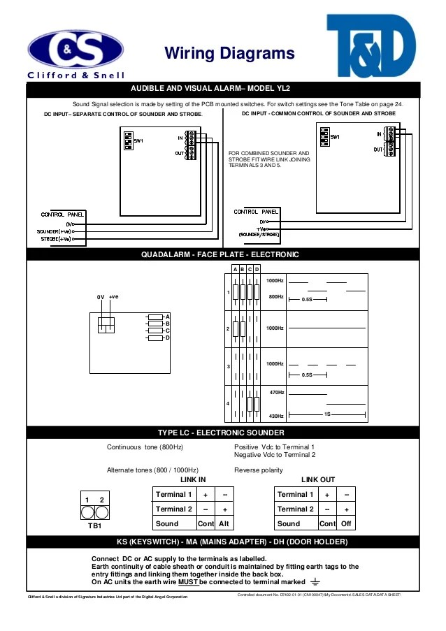 Clifford Blackjax Wiring Diagram : 32 Wiring Diagram