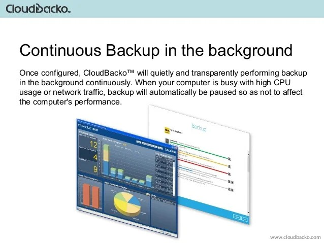 Introducing Cloudbacko Cloud  Local Backup Software
