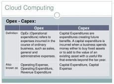 capex meaning – Zacov
