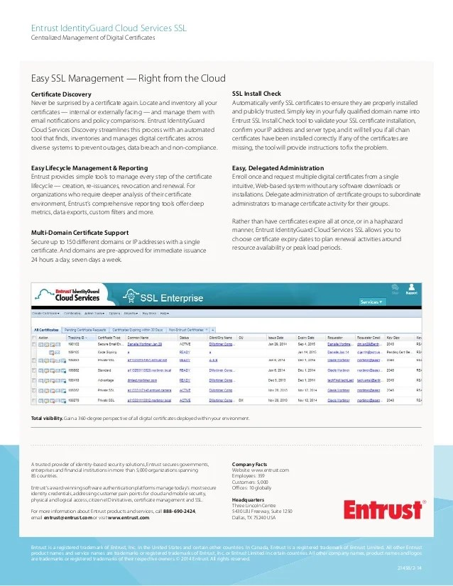 Entrust Security Manager 82