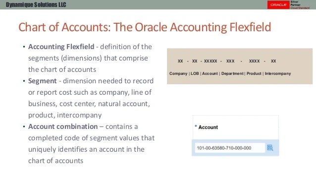 Chart of accounts also designing  and enterprise structure in oracle fusi  rh slideshare