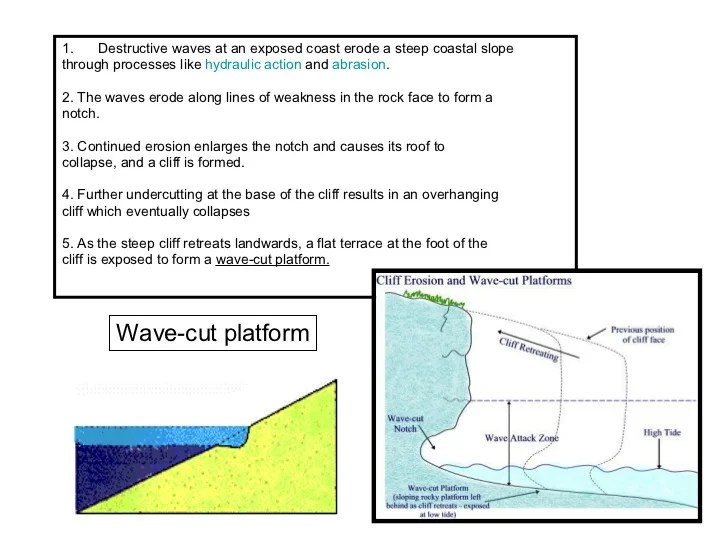 wave cut platform diagram 120 240 wiring coastal processes and landforms