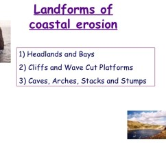 Caves Arches Stacks And Stumps Diagram Led Boat Light Wiring Coastal Landforms