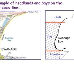 Caves Arches Stacks And Stumps Diagram Wiring Honda Civic Coastal Landforms