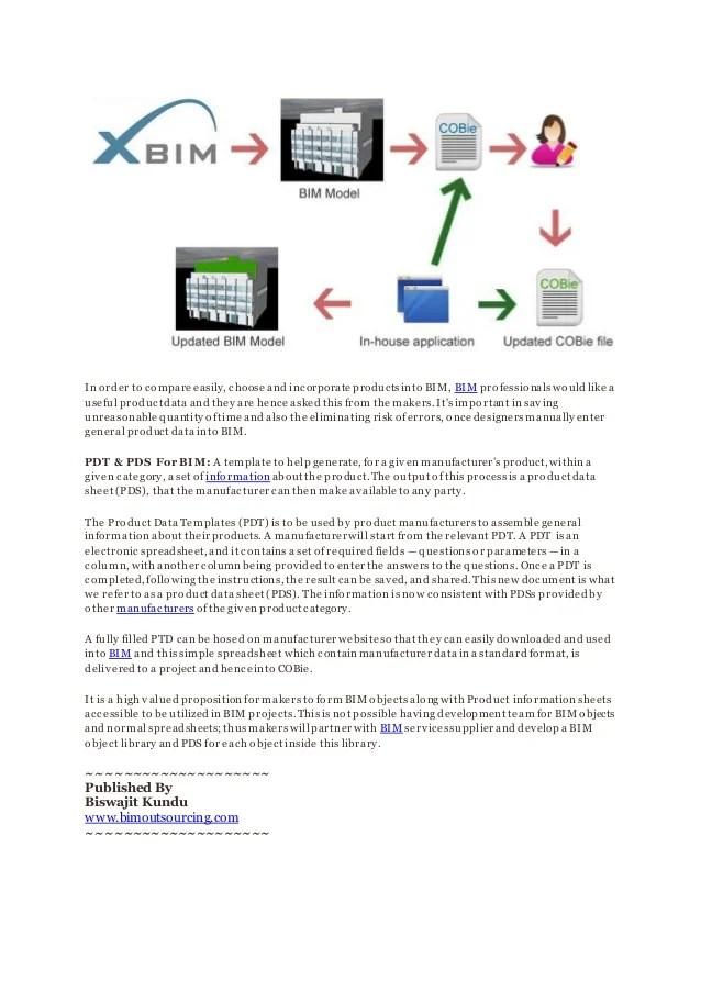 COBie - Standardized Product Data Sheets for BIM