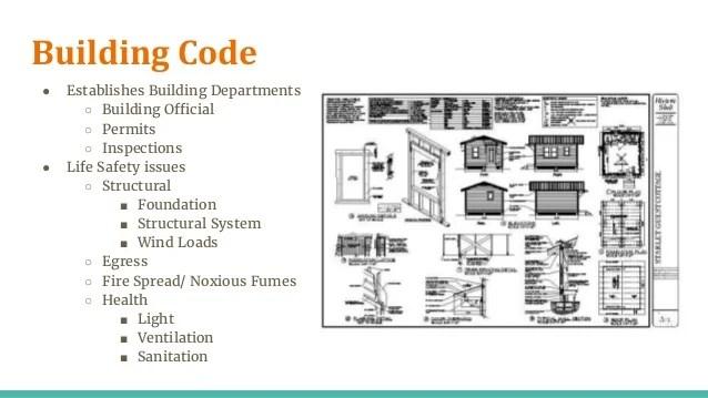 Codes Tiny Houses