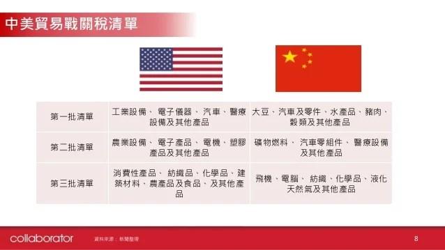 中美貿易戰進度更新與華為事件整理