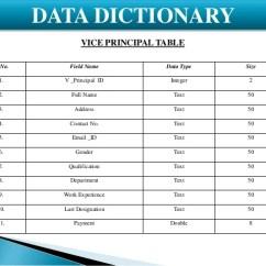 Er Diagram Student Library Hyundai Santro Ecu Wiring College Mgmnt System
