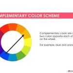 Complementary Color Scheme Complementary Colors