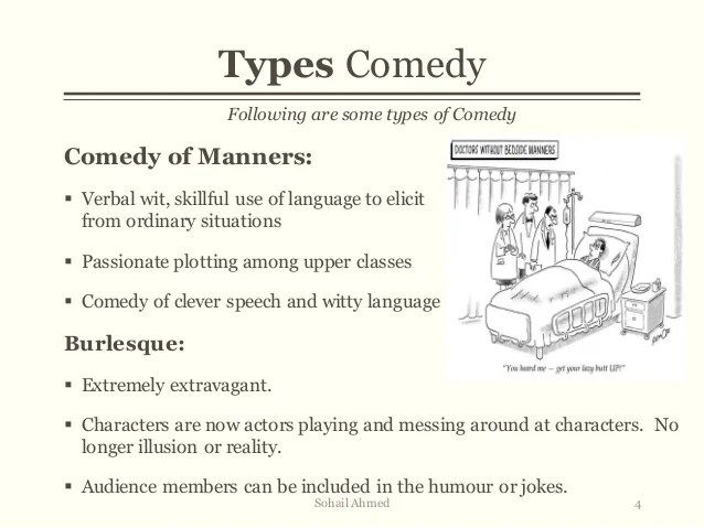 Wit And Humour Meaning