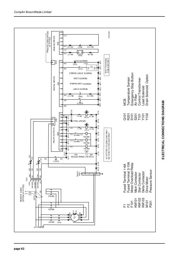 craftsman air compressor wiring diagram 7 way trailer connector compair -