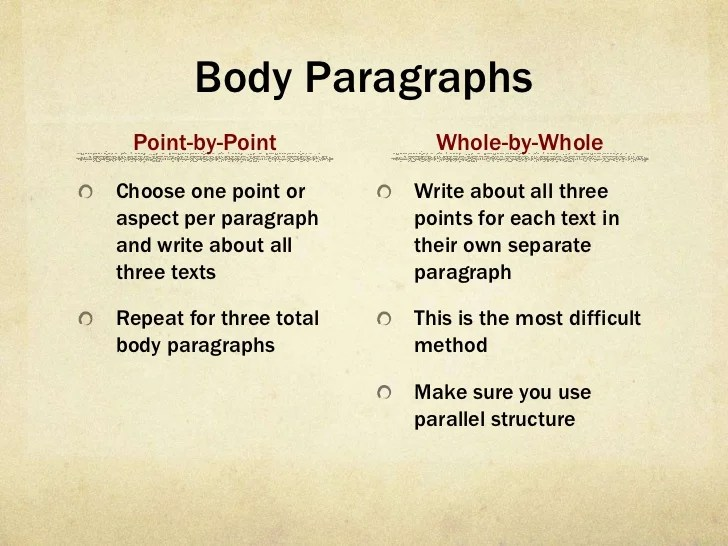 Essay Body Paragraph Structure Essay Body Structure Example Essay