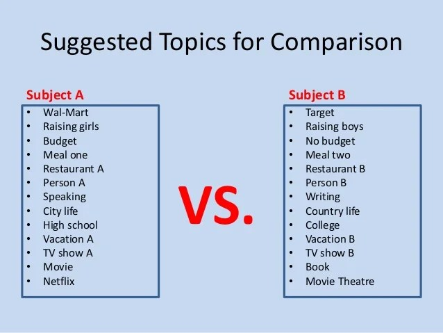 Compare and contrast writing wk this is the blank chart you will complete for module also topics to rome rh culturemeavatar