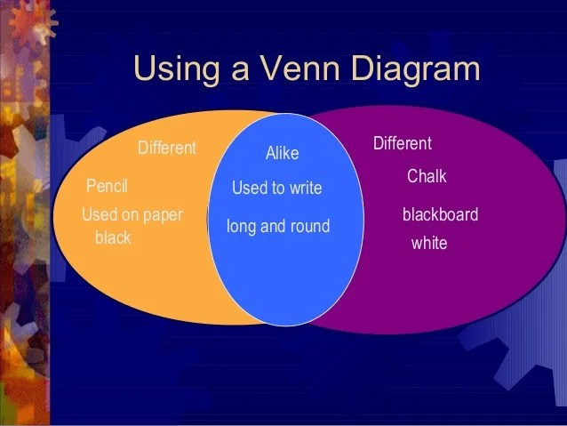 using a venn diagram to compare and contrast single pickup guitar wiring &