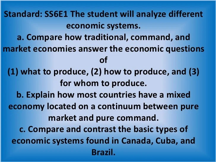 Comparing the economic systems of brazil canada and cuba