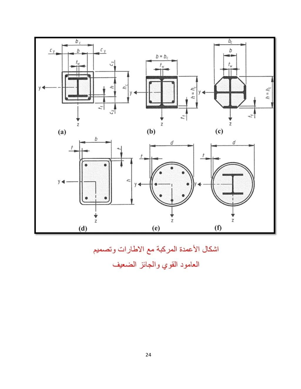 seismic-design-of-composite-shear-walls-frames-24-1024.jpg