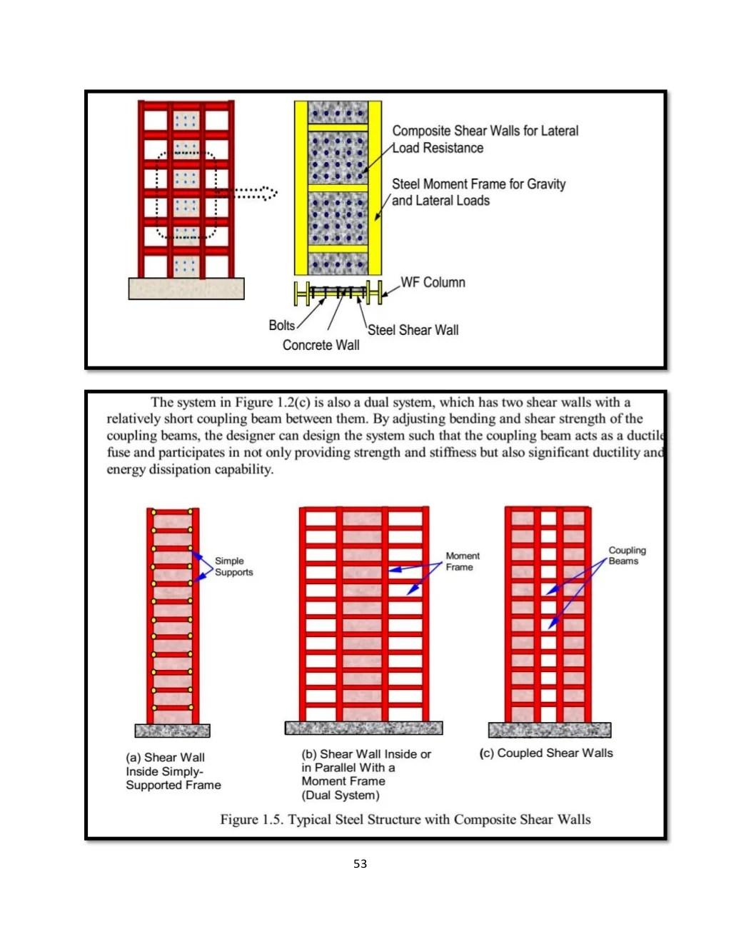 seismic-design-of-composite-shear-walls-frames-53-1024.jpg