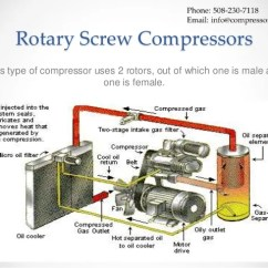 Air Compressor Hook Up Diagrams Ao Smith Pool Pump Wiring Diagram Ingersoll Rand - Circuit Maker