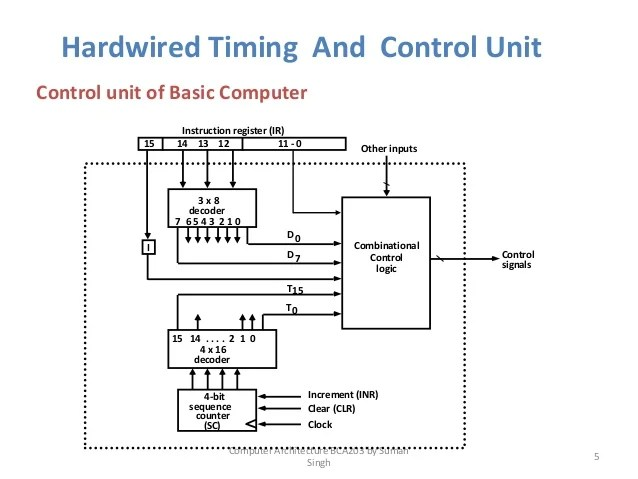 how to draw a timing diagram for circuit 1999 subaru legacy radio wiring block of hardwired control unit