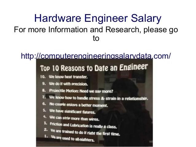 Computer Hardware Engineer Salary
