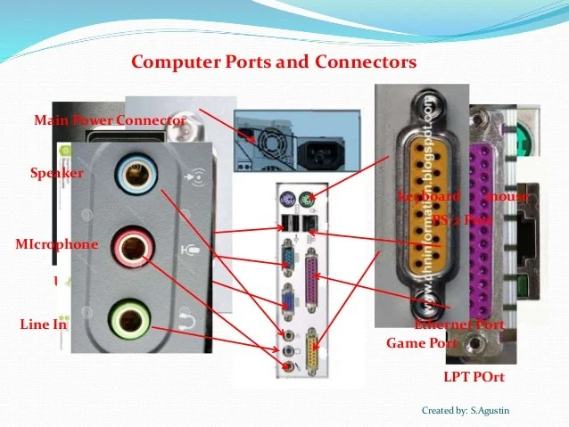 computer ports diagram toyota yaris 2016 radio wiring voyageur g1300 simple manual e books